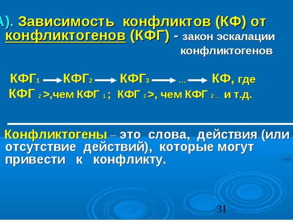 А). Зависимость конфликтов (КФ) от конфликтогенов (КФГ) - закон эскалации кон...