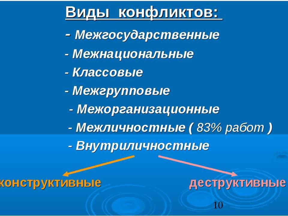 Виды конфликтов: - Межгосударственные - Межнациональные - Классовые - Межгруп...