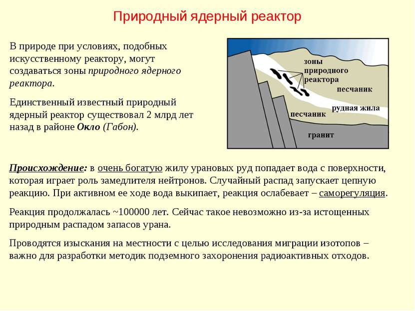Природный ядерный реактор В природе при условиях, подобных искусственному реа...
