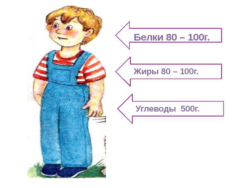 Белки 80 – 100г. Жиры 80 – 100г. Углеводы 500г.