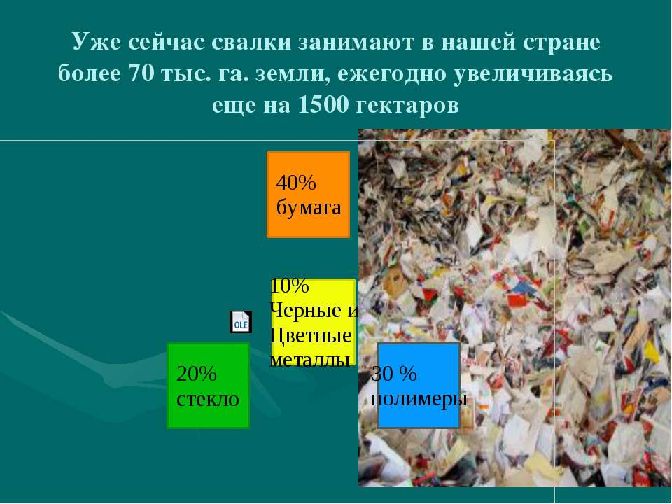 Уже сейчас свалки занимают в нашей стране более 70 тыс. га. земли, ежегодно у...