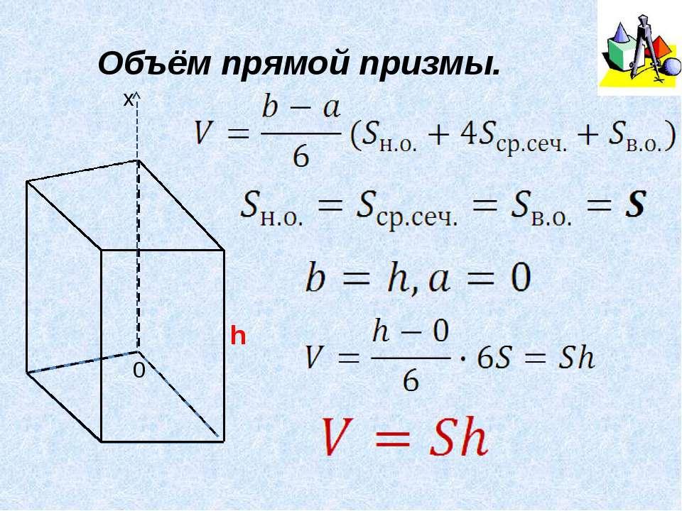 Объём цилиндра. h 0 х