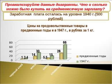 Развитие промышленности Заработная плата осталась на уровне 1940 г.(500 рубле...