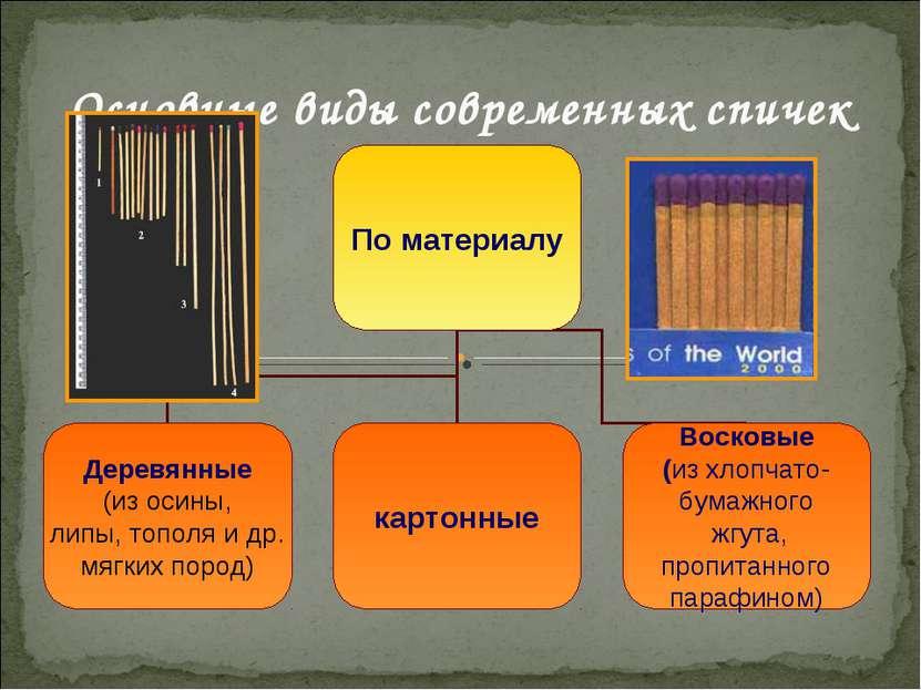 Основные виды современных спичек