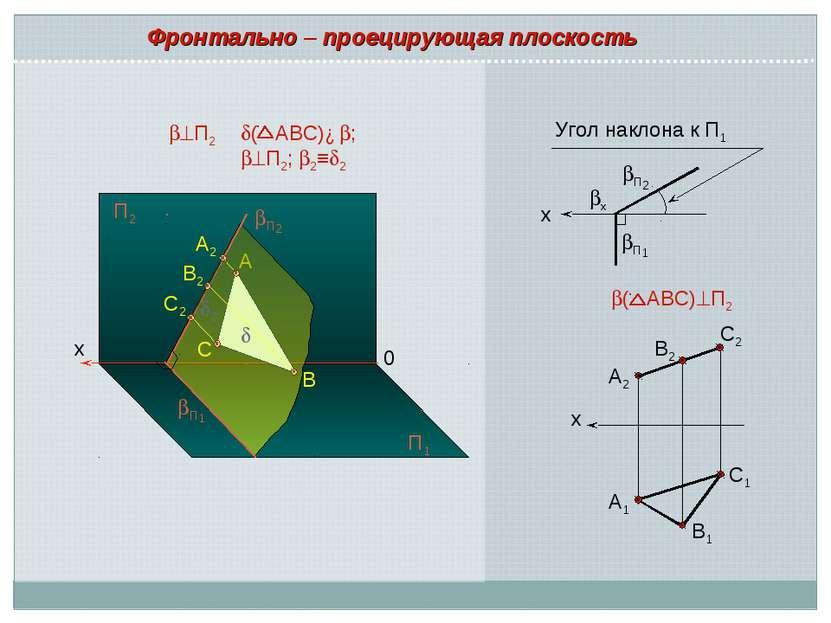x A2 B2 A 0 B C П2 П1 С2 П2 П1 П2 ( АВС)∈ ; П2; 2≡ 2 х А2 В2 С2 С1 А1 В1 ( АВ...