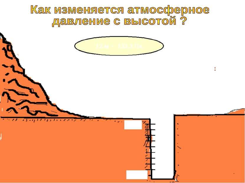 р0 = 101300 Па 12 м 240 м 12 м - 133,3 Па Определить атмосферное давление на ...