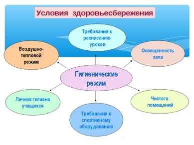 Условия здоровьесбережения Требования к расписанию уроков Воздушно- тепловой ...