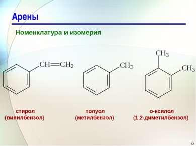 Арены Номенклатура и изомерия стирол (винилбензол) толуол (метилбензол) о-кси...