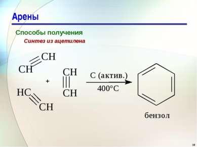 Арены Способы получения Синтез из ацетилена
