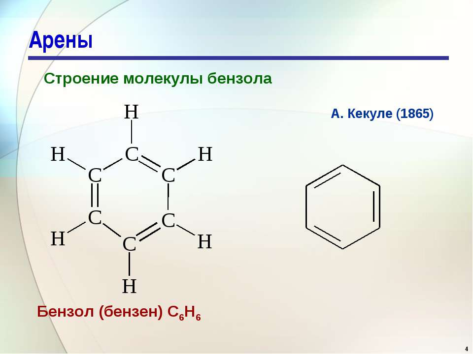 Арены Строение молекулы бензола Бензол (бензен) С6Н6 А. Кекуле (1865)