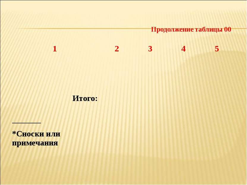 Продолжение таблицы 00 1 2 3 4 5                Итого:    ...