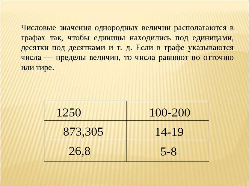 1250 873,305 26,8 100-200 14-19 5-8 Числовые значения однородных величин расп...