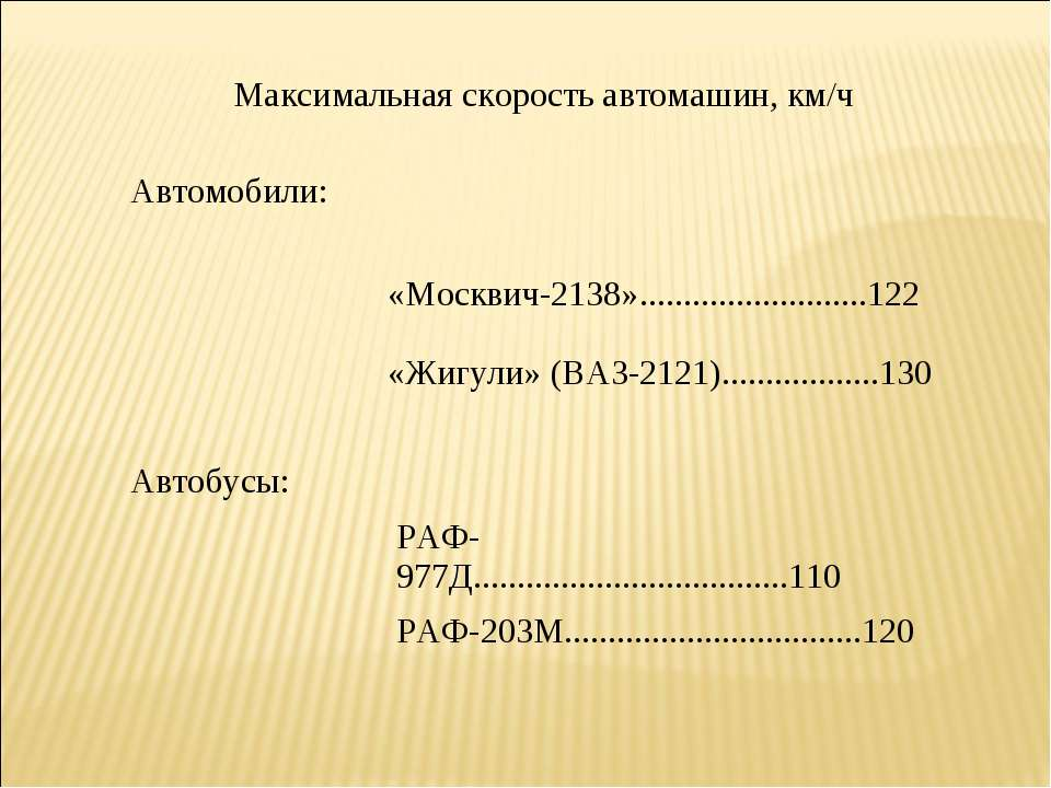 Максимальная скорость автомашин, км/ч Автомобили: Автобусы: «Москвич-2138»......