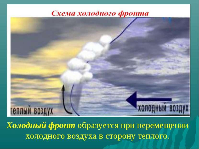 Холодный фронт образуется при перемещении холодного воздуха в сторону теплого.