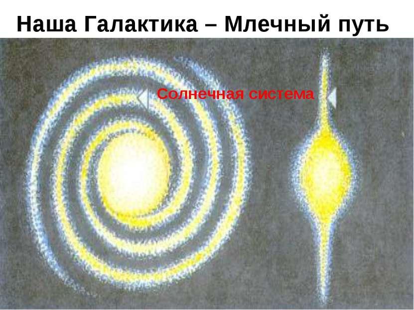* * Наша Галактика – Млечный путь Солнечная система