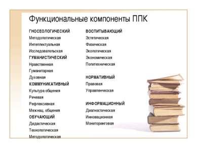 Функциональные компоненты ППК ГНОСЕОЛОГИЧЕСКИЙ Методологическая Интеллектуаль...