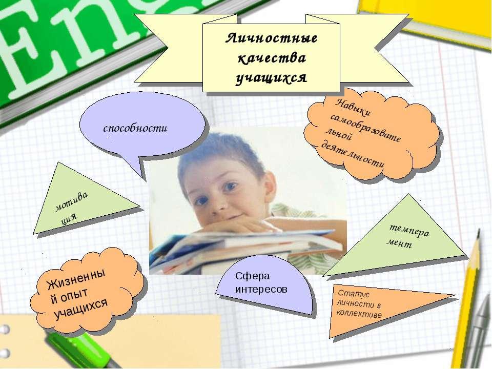 Жизненный опыт учащихся Навыки самообразовательной деятельности темперамент Л...