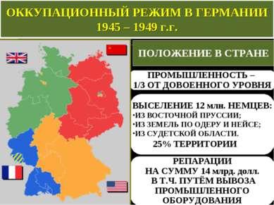 ОККУПАЦИОННЫЙ РЕЖИМ В ГЕРМАНИИ 1945 – 1949 г.г. ПОЛОЖЕНИЕ В СТРАНЕ ПРОМЫШЛЕНН...
