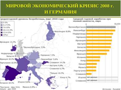 МИРОВОЙ ЭКОНОМИЧЕСКИЙ КРИЗИС 2008 г. И ГЕРМАНИЯ