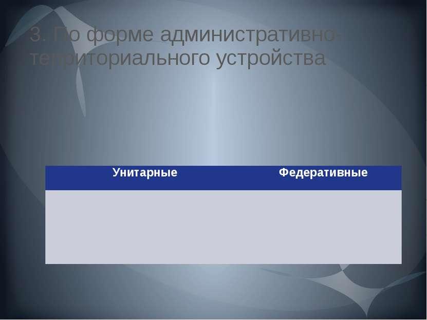 3. По форме административно-территориального устройства Унитарные Федеративны...