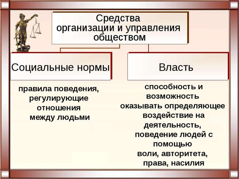 правила поведения, регулирующие отношения между людьми способность и возможно...