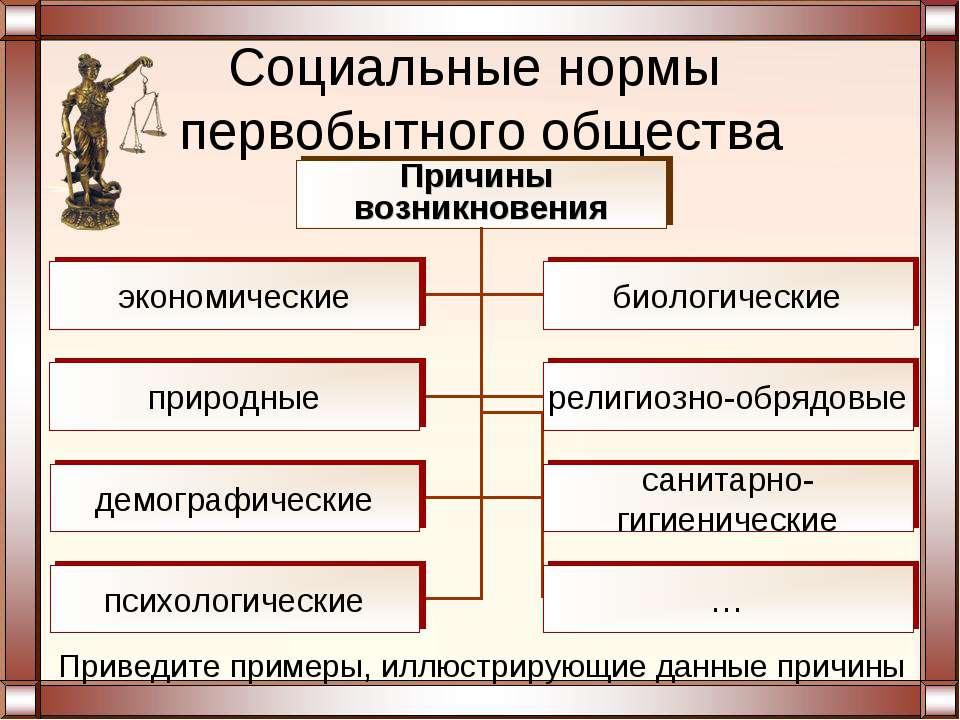 Общества нормы власть догосударственного шпаргалка общая и социальные