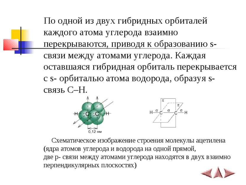 По одной из двух гибридных орбиталей каждого атома углерода взаимно перекрыва...
