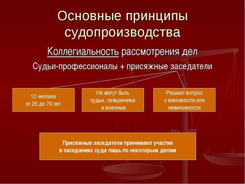Основные принципы судопроизводства Коллегиальность рассмотрения дел Судьи-про...
