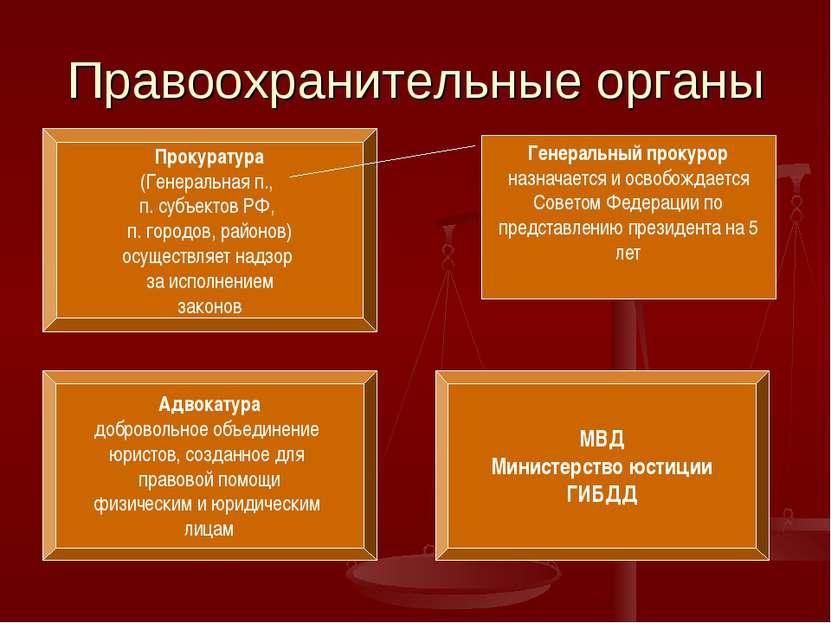 Правоохранительные органы Прокуратура (Генеральная п., п. субъектов РФ, п. го...