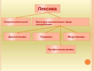 Диалекты семантические – слова по своему значению совпадающие со словами лите...