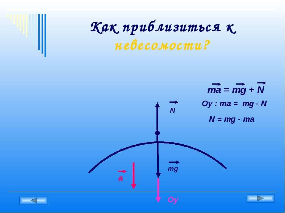 Как приблизиться к невесомости? a Оy N mg ma = mg + N Oy : ma = mg - N N = mg...