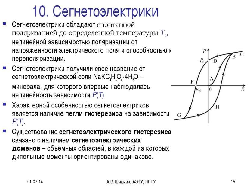 * А.В. Шишкин, АЭТУ, НГТУ * 10. Сегнетоэлектрики Сегнетоэлектрики обладают сп...