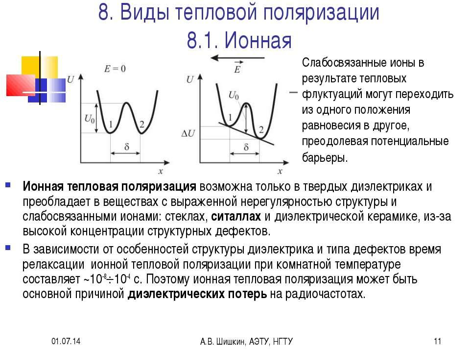 * А.В. Шишкин, АЭТУ, НГТУ * 8. Виды тепловой поляризации 8.1. Ионная Ионная т...