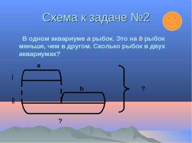 Схема к задаче №2 В одном аквариуме a рыбок. Это на b рыбок меньше, чем в дру...