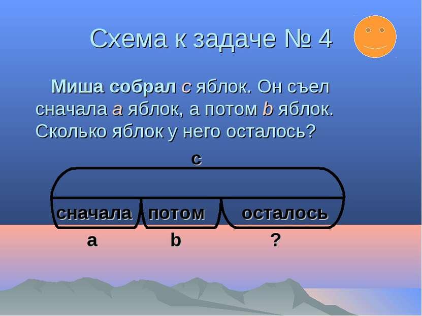 Схема к задаче № 4 Миша собрал c яблок. Он съел сначала a яблок, а потом b яб...