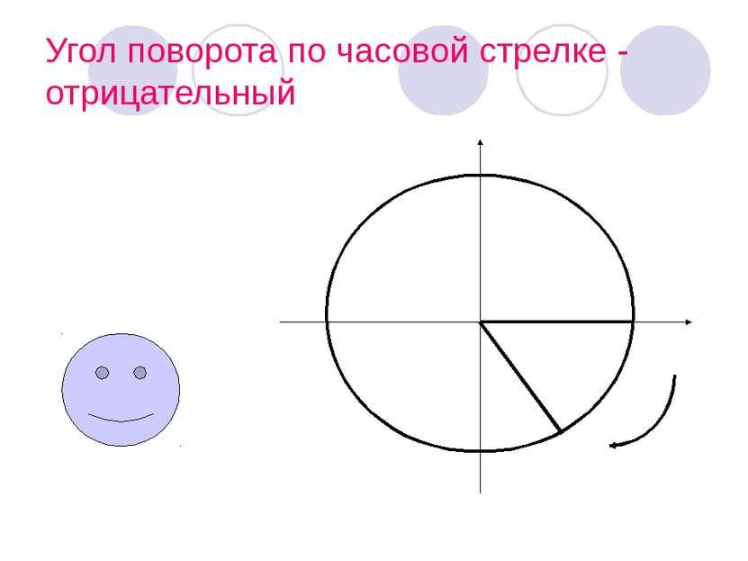 Угол поворота по часовой стрелке - отрицательный О х У А В