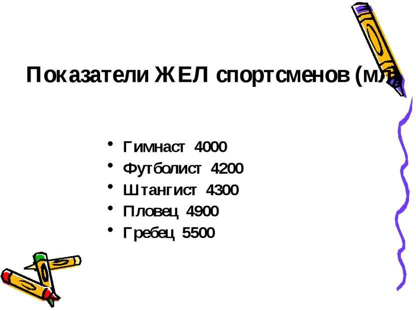 Показатели ЖЕЛ спортсменов (мл) Гимнаст 4000 Футболист 4200 Штангист 4300 Пло...