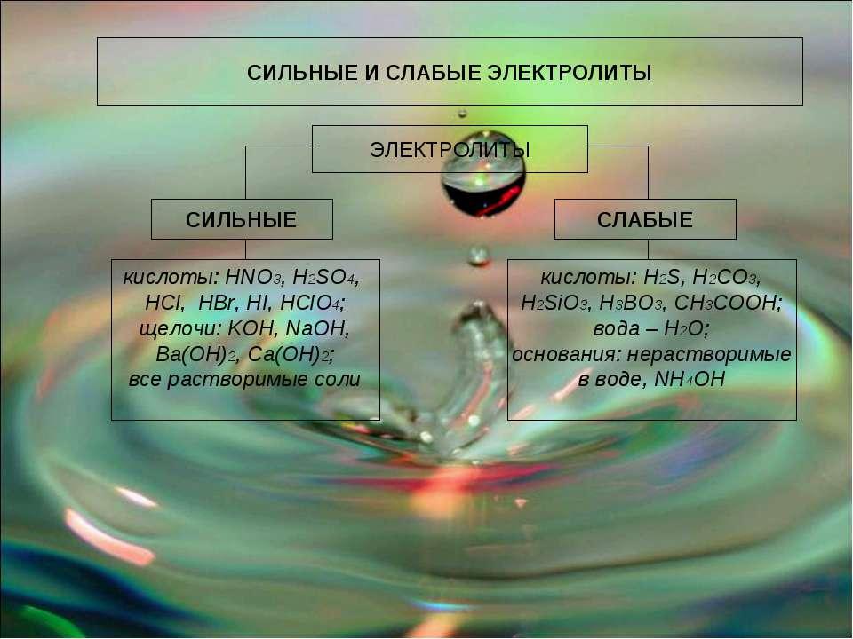 СИЛЬНЫЕ И СЛАБЫЕ ЭЛЕКТРОЛИТЫ ЭЛЕКТРОЛИТЫ СИЛЬНЫЕ СЛАБЫЕ кислоты: HNO3, H2SO4,...