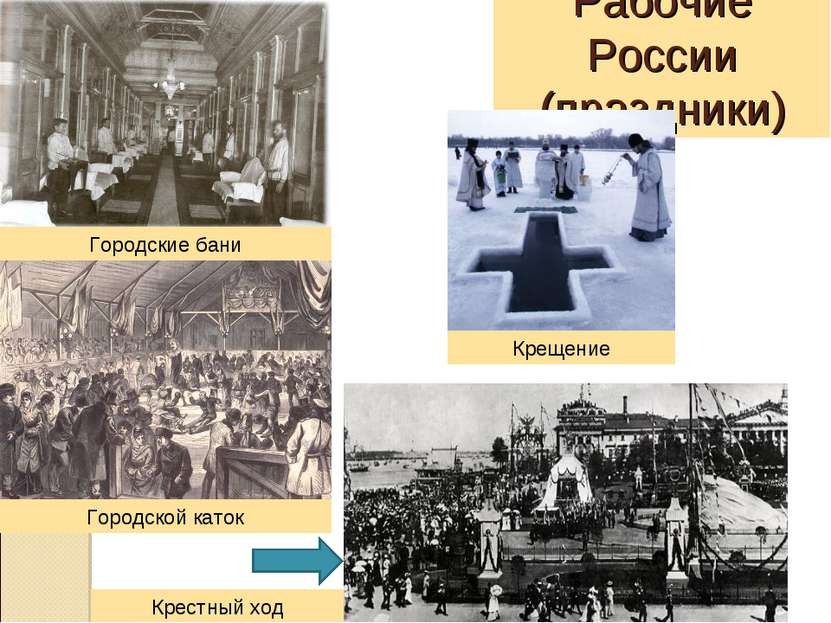 Рабочие России (праздники) Крестный ход Городской каток Городские бани Крещение