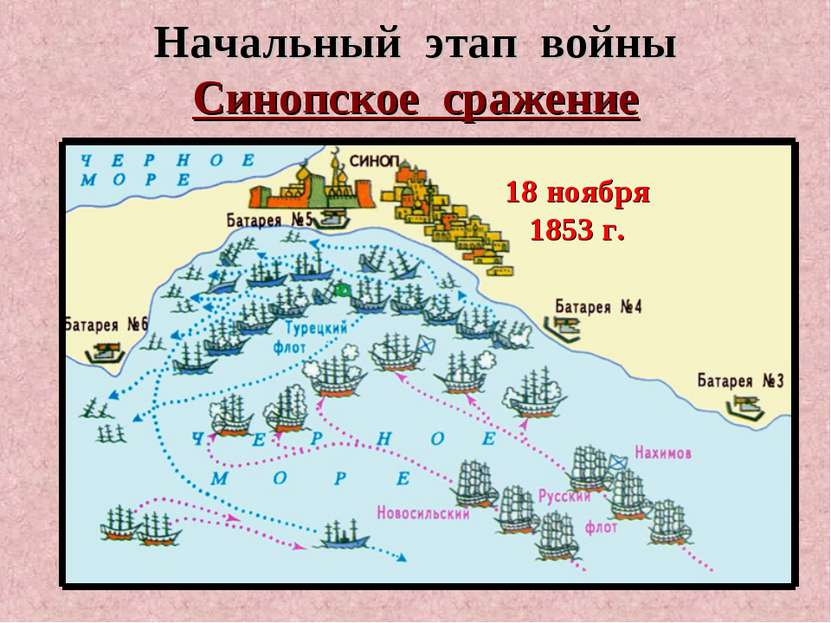 Начальный этап войны Синопское сражение ноября 1853 г.