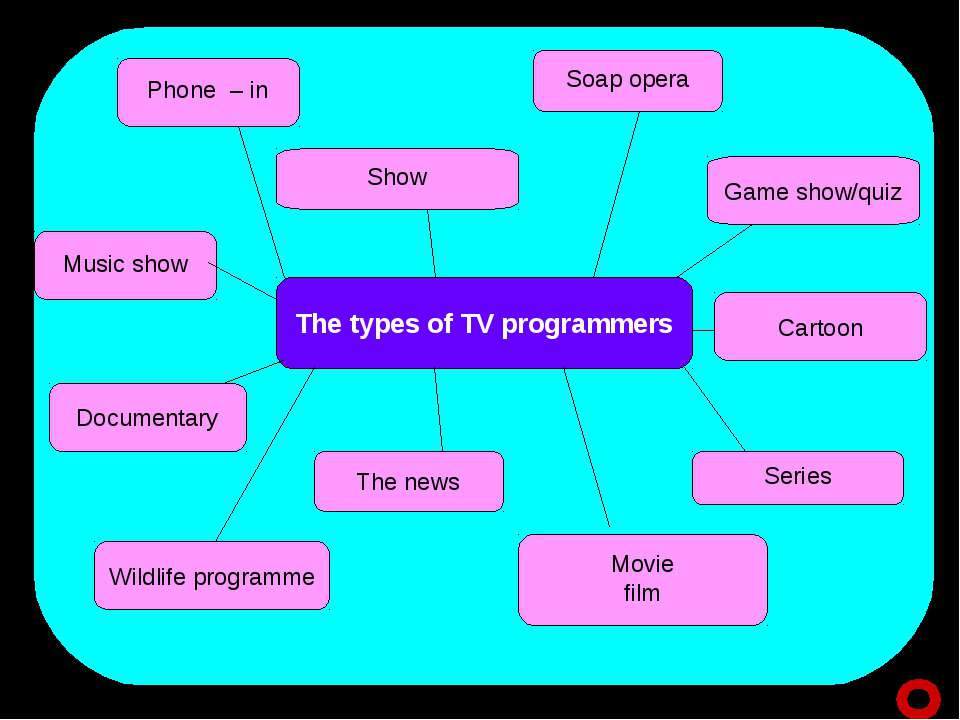 essay on tv programme The advantages and disadvantages of television example of this is a tv anchor shows and news programs coming in at 30 minutes or an hour per program.