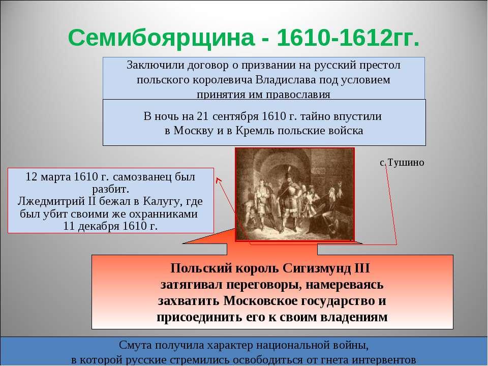 Семибоярщина - 1610-1612гг. Заключили договор о призвании на русский престол ...