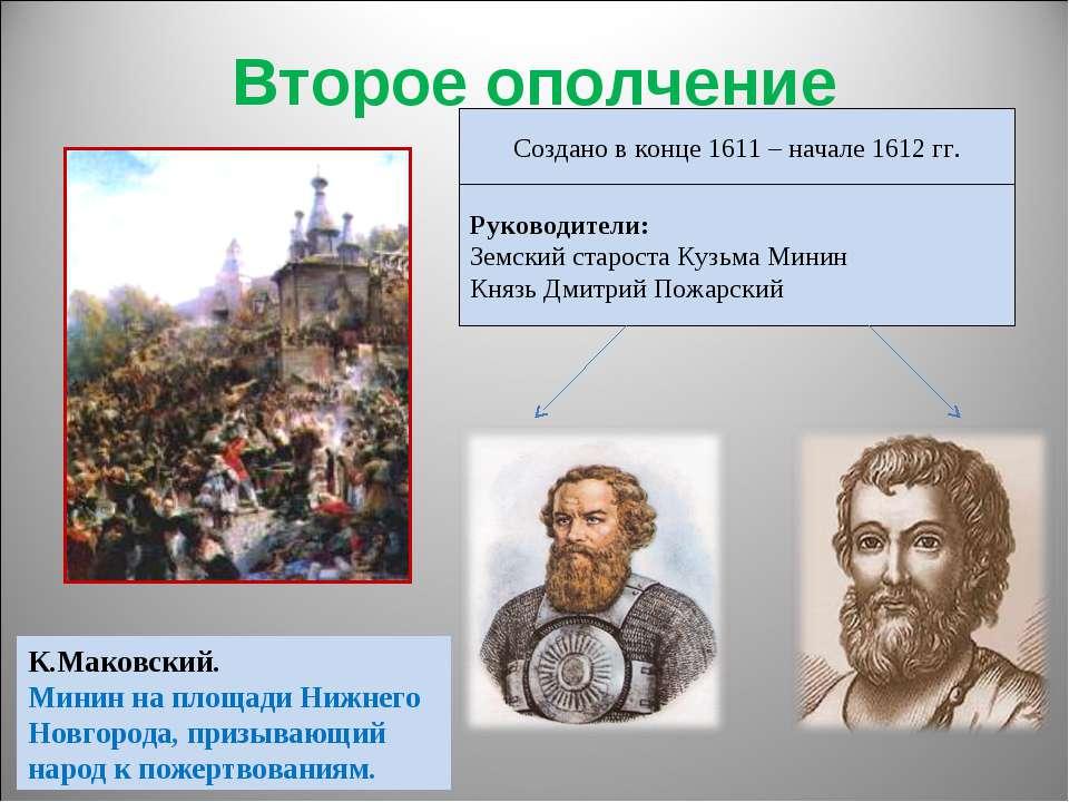 Второе ополчение Руководители: Земский староста Кузьма Минин Князь Дмитрий По...