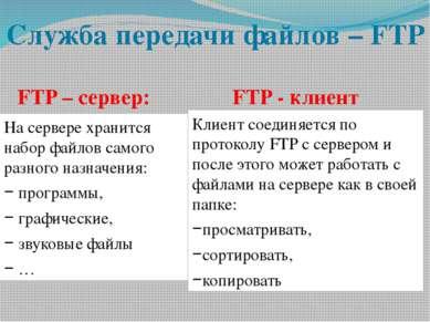 На сервере хранится набор файлов самого разного назначения: программы, графич...