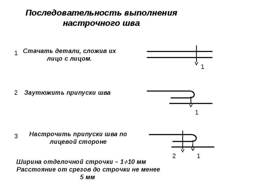 Последовательность выполнения настрочного шва Ширина отделочной строчки – 1 1...