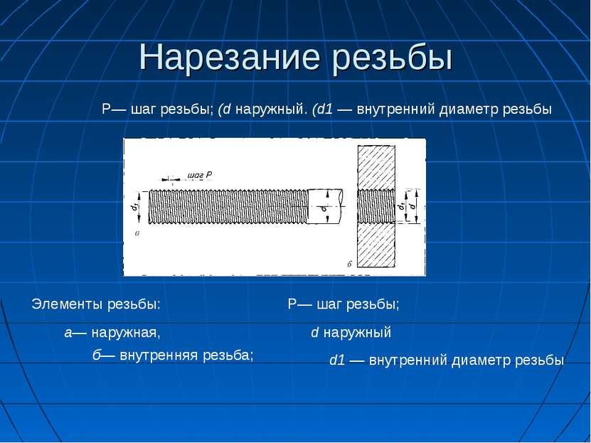 Нарезание резьбы Р— шаг резьбы; (d наружный. (d1 — внутренний диаметр резьбы ...