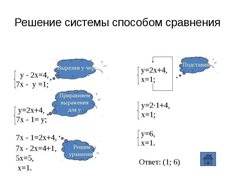 Решение системы способом сравнения Приравняем выражения для у 7х - 1=2х+4, 7х...