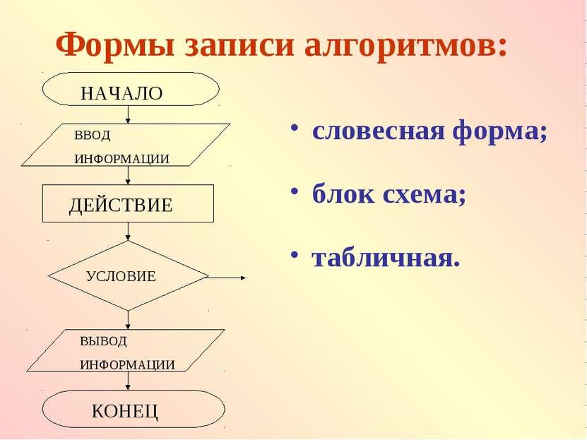 Формы записи алгоритмов: словесная форма; блок схема; табличная.