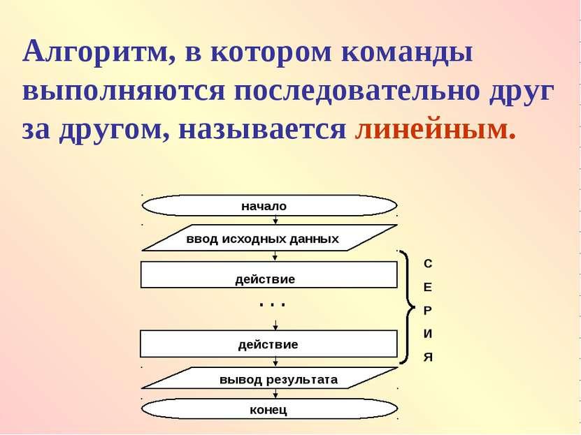 Алгоритм, в котором команды выполняются последовательно друг за другом, назыв...