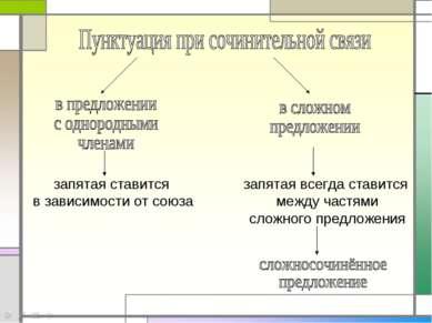 запятая ставится в зависимости от союза запятая всегда ставится между частями...